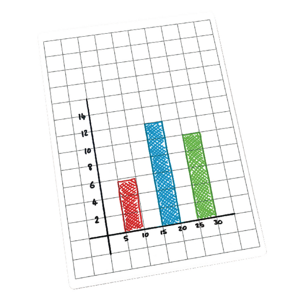 Contract Whiteboard Gridded (30 Pack) WBG30