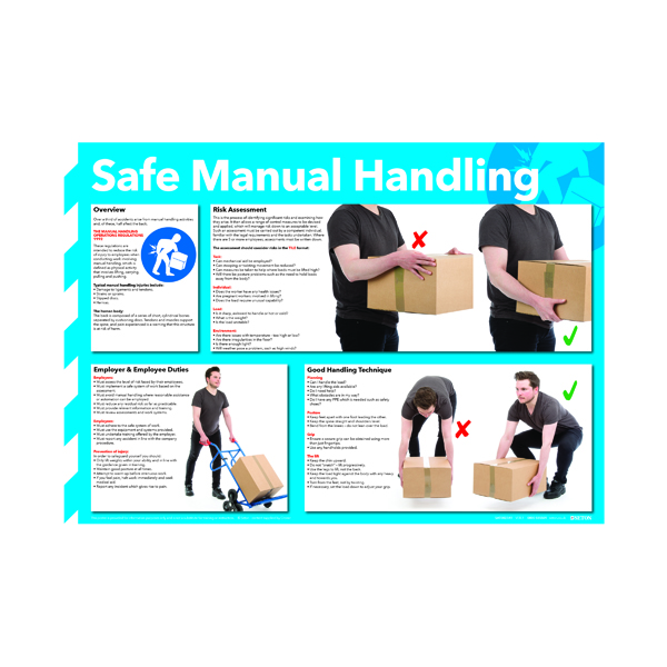 Signs Safe Manual Handling Poster 420x594mm WC245